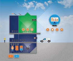 energiemeters datamanagment