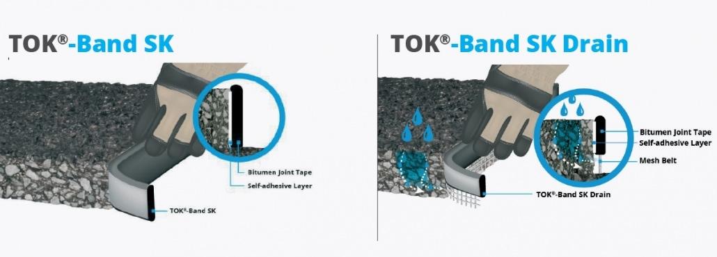 TokBand-SK
